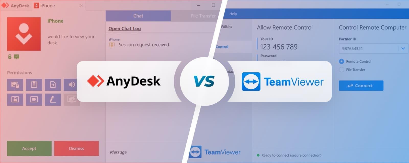 anydesk vs teamviewer
