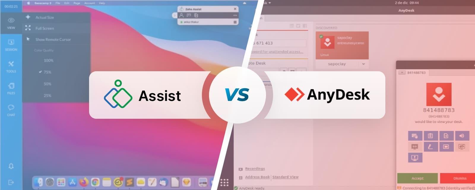 Zoho Assist - AnyDesk