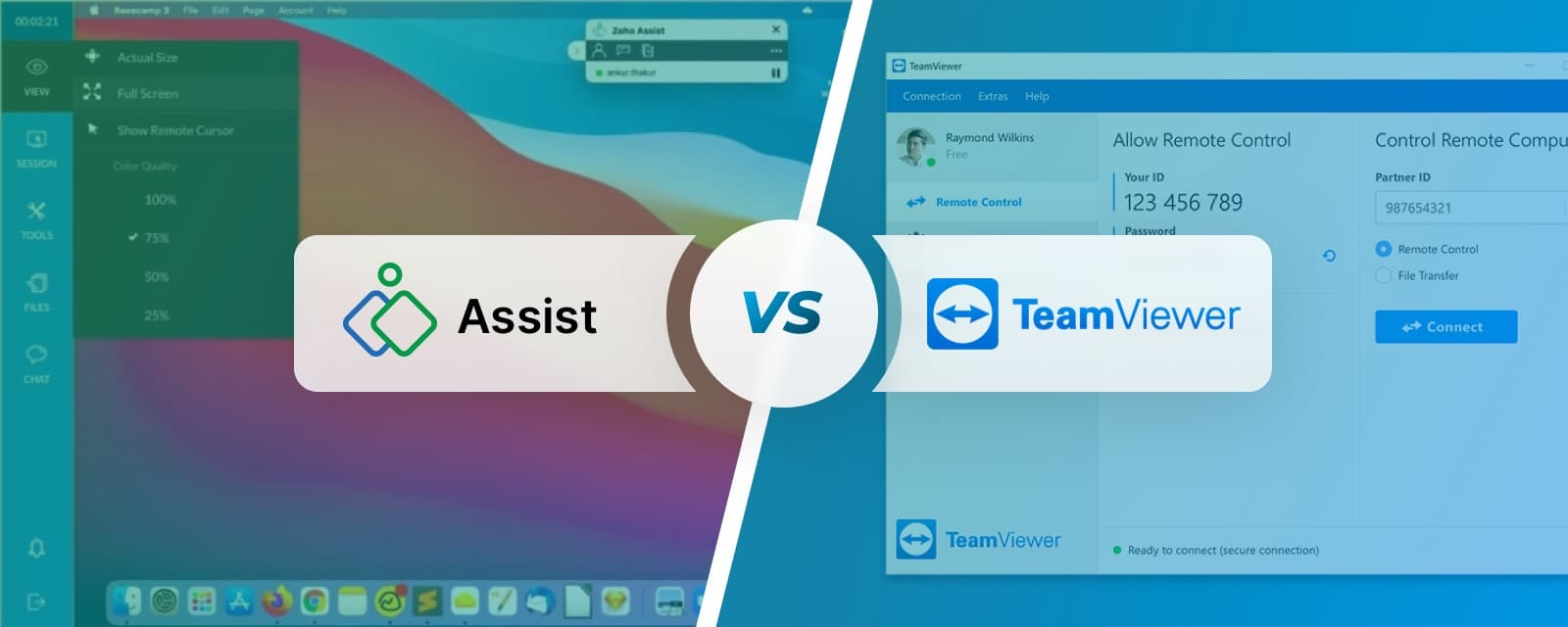 Zoho Assist - TeamViewer